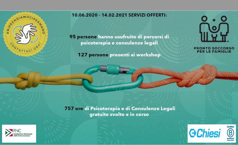 """Progetto """"Riprendiamoci per mano"""": la Fondazione supporta medici ed infermieri"""